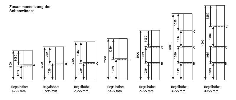 Montage-Seitenwaende-Stecksystem