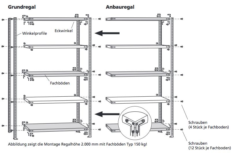 Schraubsystem - Komponenten und Einzelteile