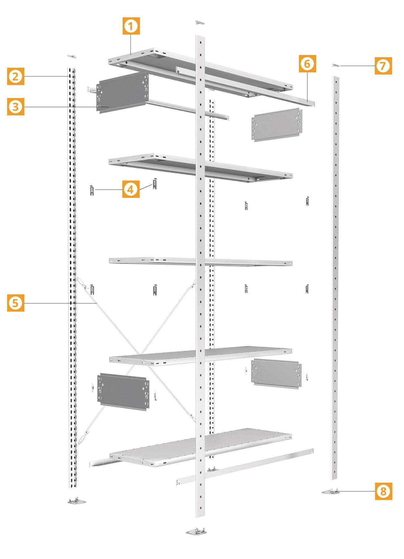 Stecksystem Grundausstattung